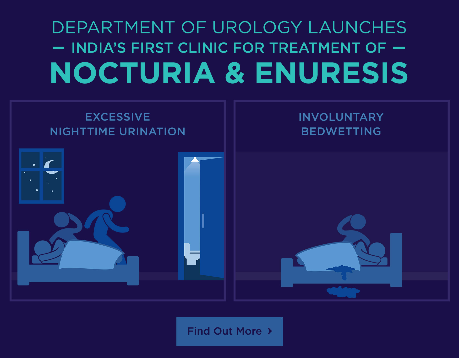 Kokilaben Dhirubhai Ambani Hospital - Treatment for Nocturia & Enuresis