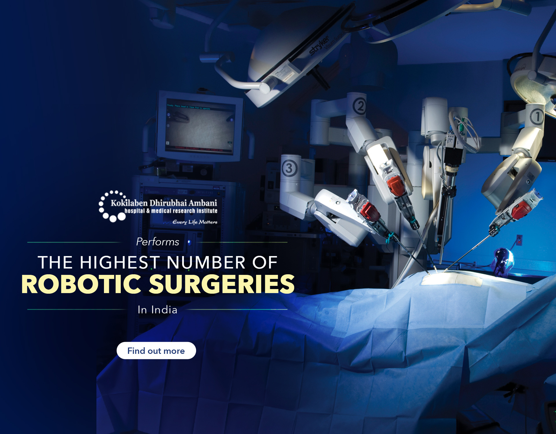Kokilaben Dhirubhai Ambani Hospital - The Highest Number of Robotic Surgeries