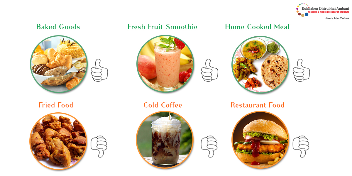 Clean chit sheet on 'good' and 'bad' foods