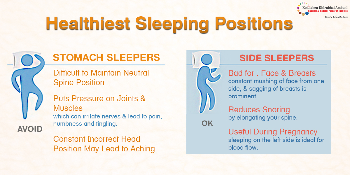 The Good and Worst Positions for Sleeping