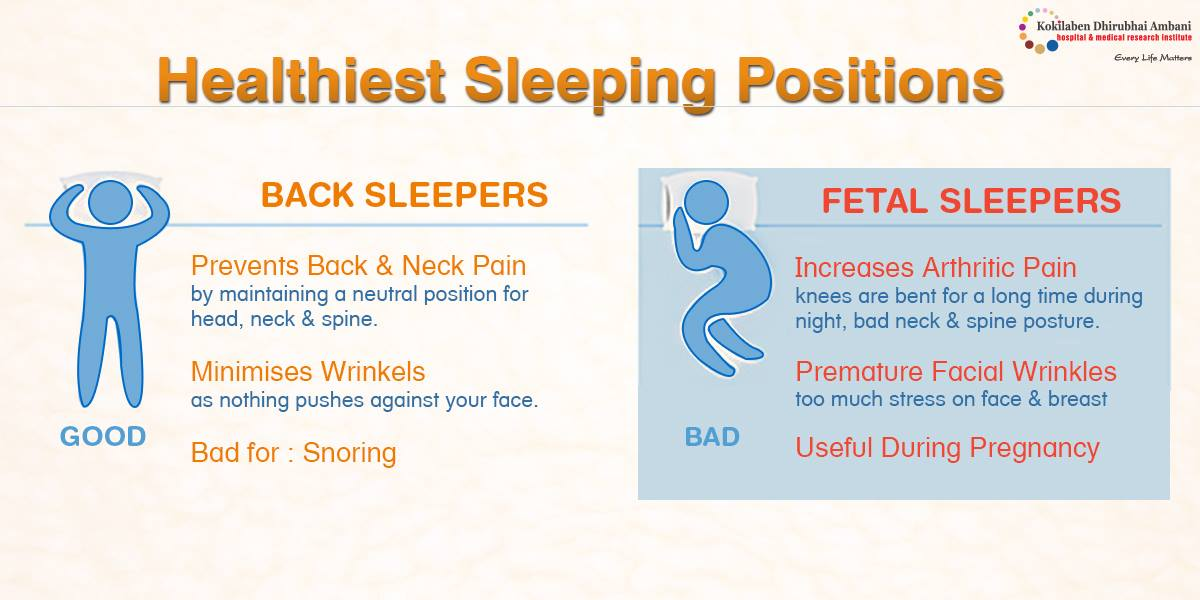 Have you ever considered the importance of your sleeping position?