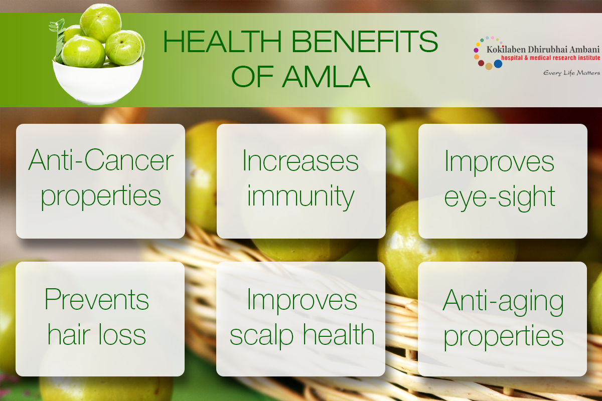 Health Benefits of Amla/Indian gooseberry