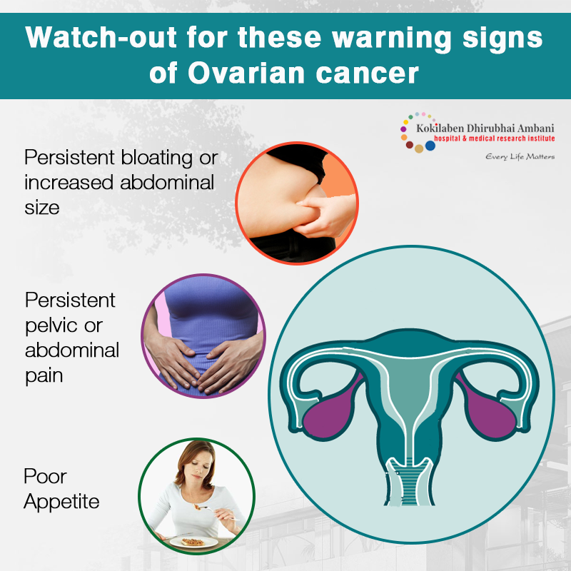 Warning signs of Ovarian cancer