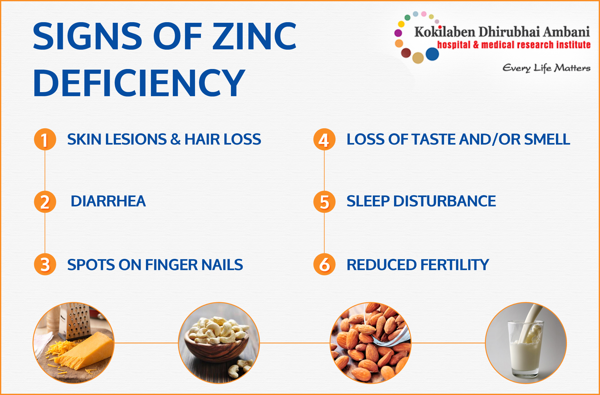 Signs of Zinc Deficiency - Health Tips from Kokilaben Hospital