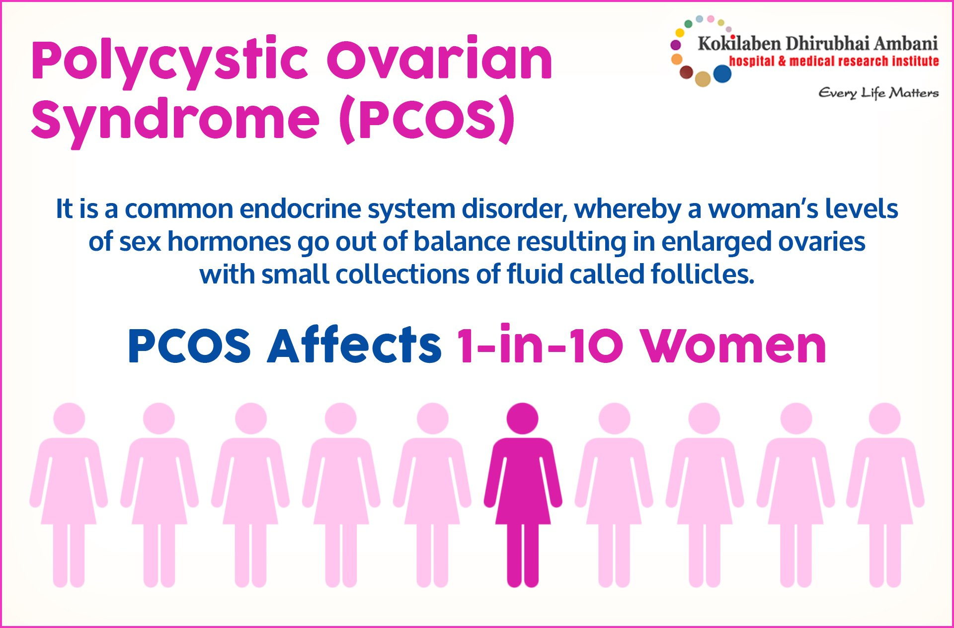 PCOS (Polycystic Ovary Syndrome): General Information