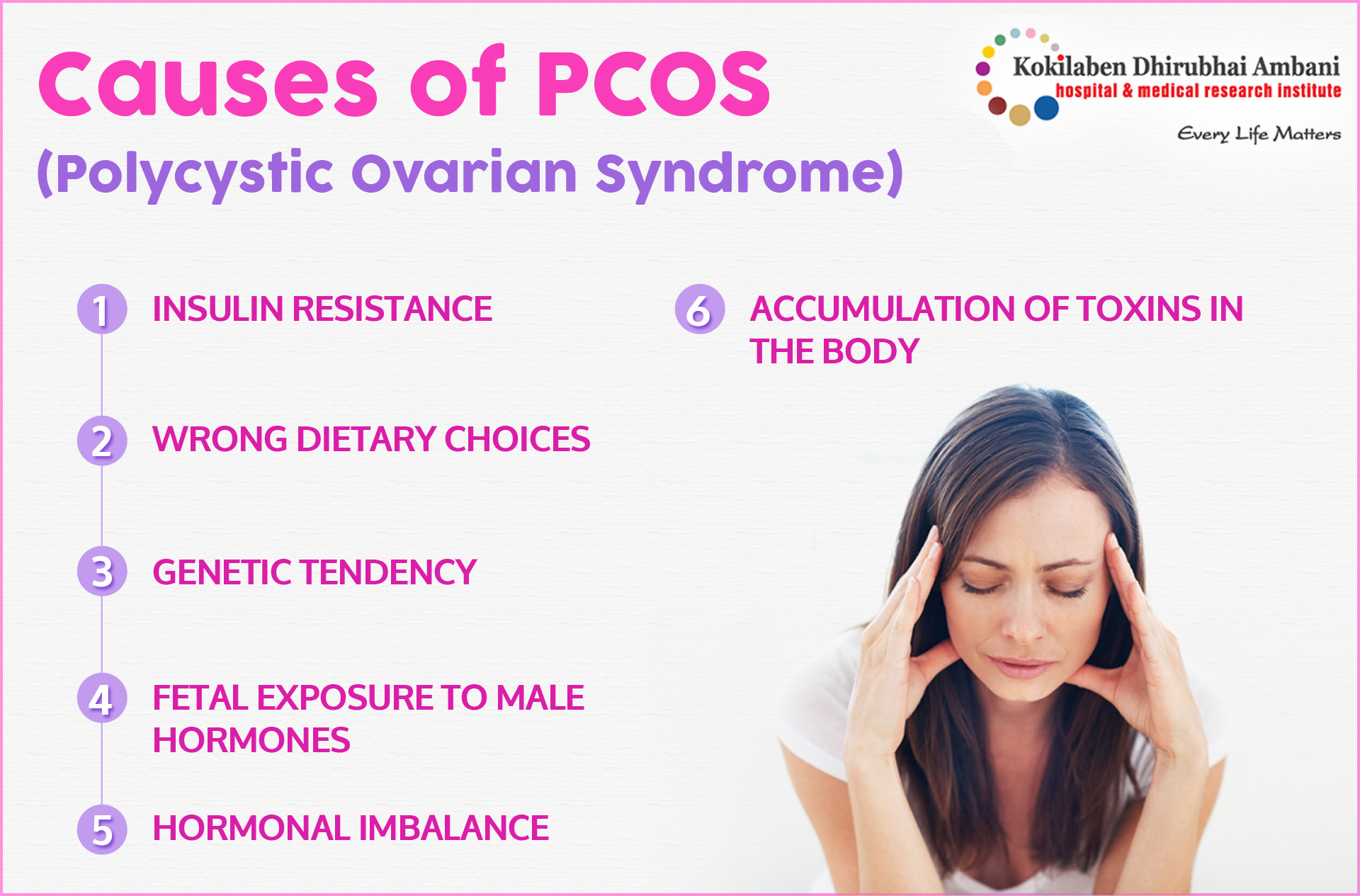 Causes of PCOS (Polycystic Ovarian Syndrome)