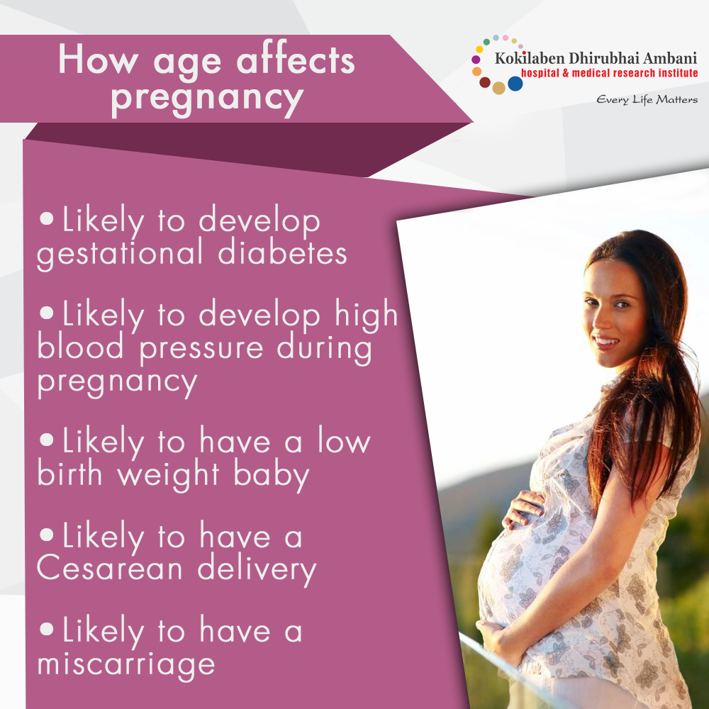 How age affects pregnancy
