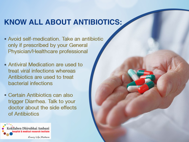 Know all about Antibiotics