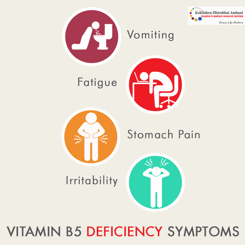 Vitamin B5 deficiency symptoms