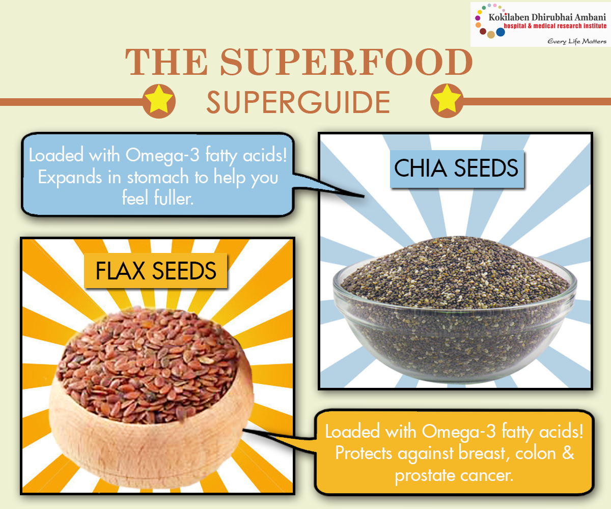 Nutrition Diva : Chia seeds and Flax seeds
