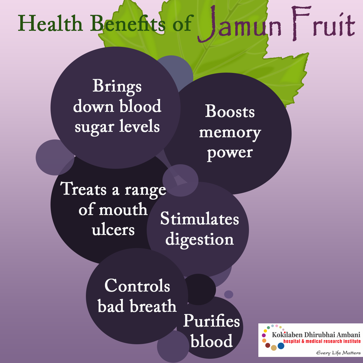 Health benefits of Jamun fruit