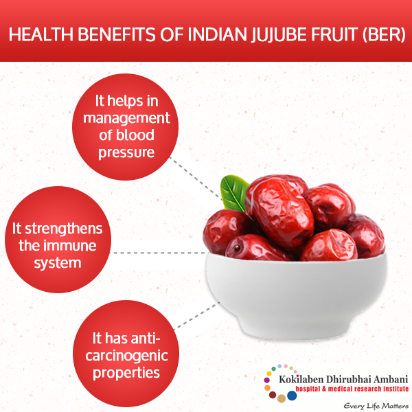 Health Benefits of Indian Jujube fruit (Ber)