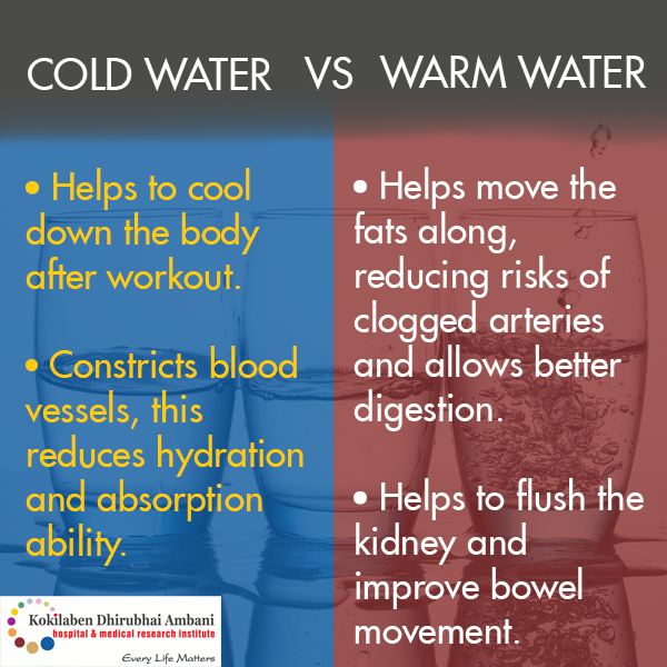 Cold or Warm Water. What's better?