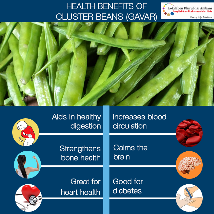 Cluster Beans (Gavar) for Bone Health!