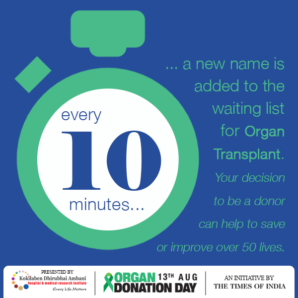 Organ Donation - The Gift That Lives On