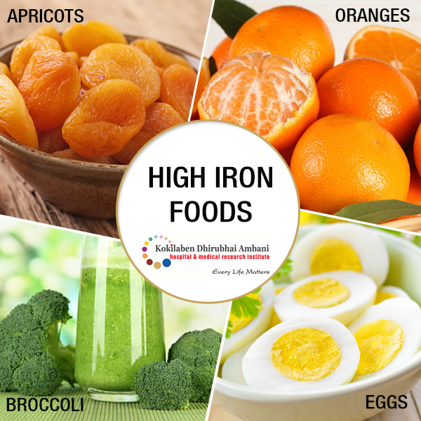 Keep your energy levels high by chowing down on these iron rich foods: