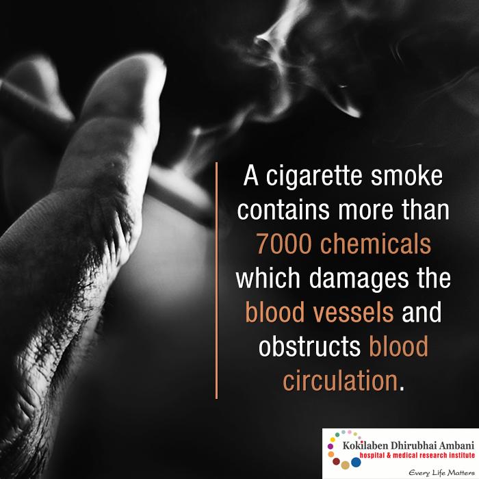 Harms of Cigarette Smoking