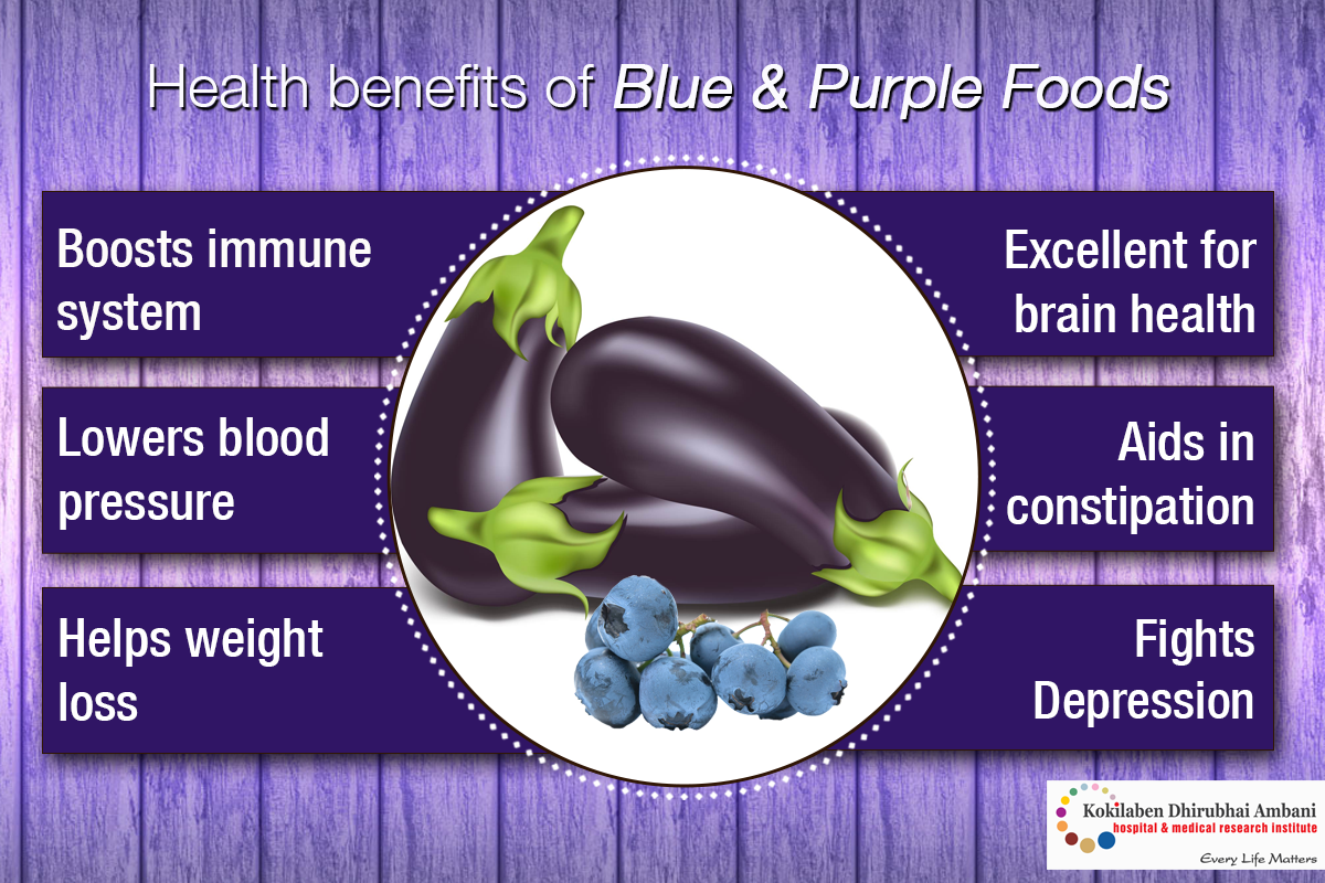 Health Benefits of Blue/Purple Foods