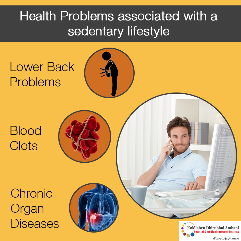 Health problems associated with a sedentary lifestyle