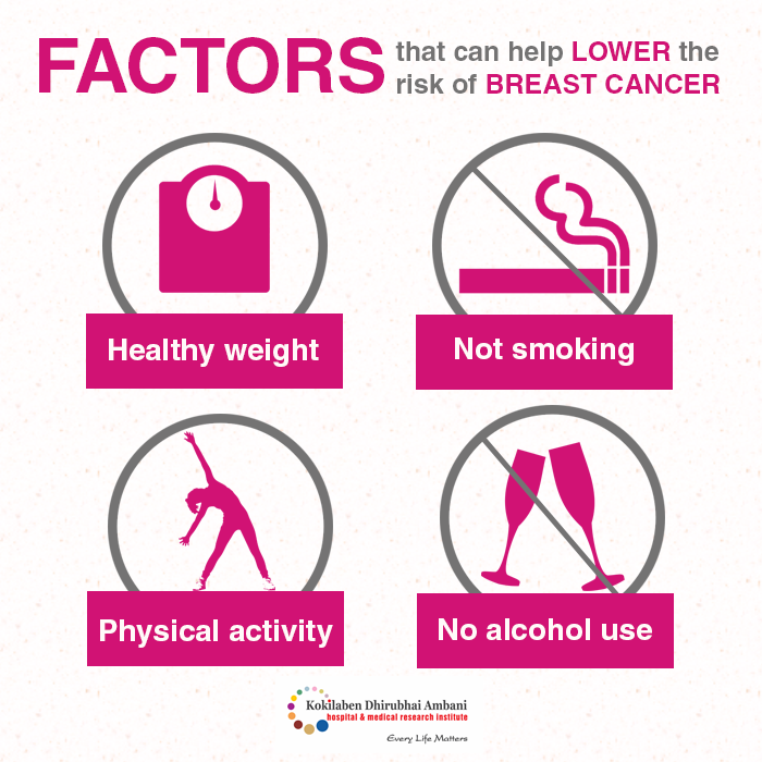 Factors that can help lower the risk of breast cancer