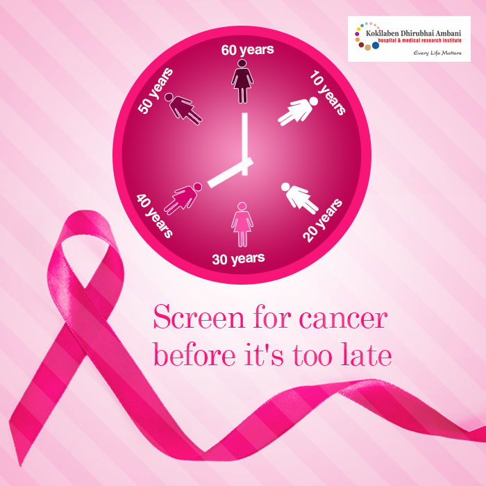 Screen for Cancer before it is too late!