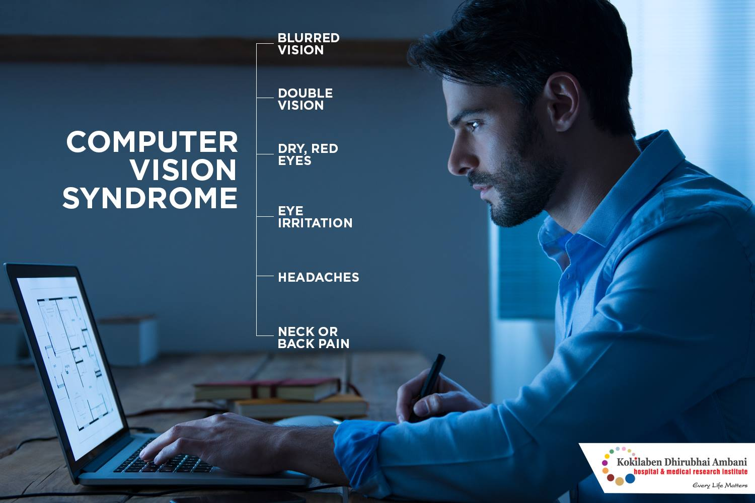 All About Computer Vision Syndrome