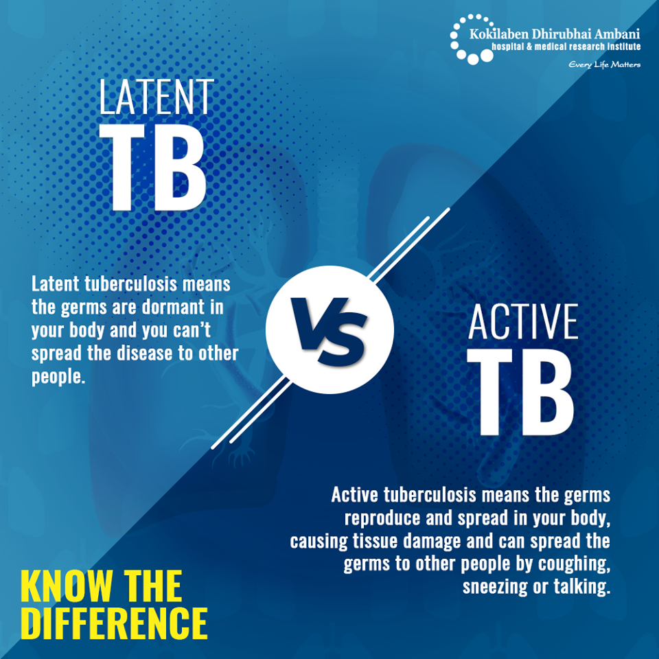 Know the different stages of tuberculosis