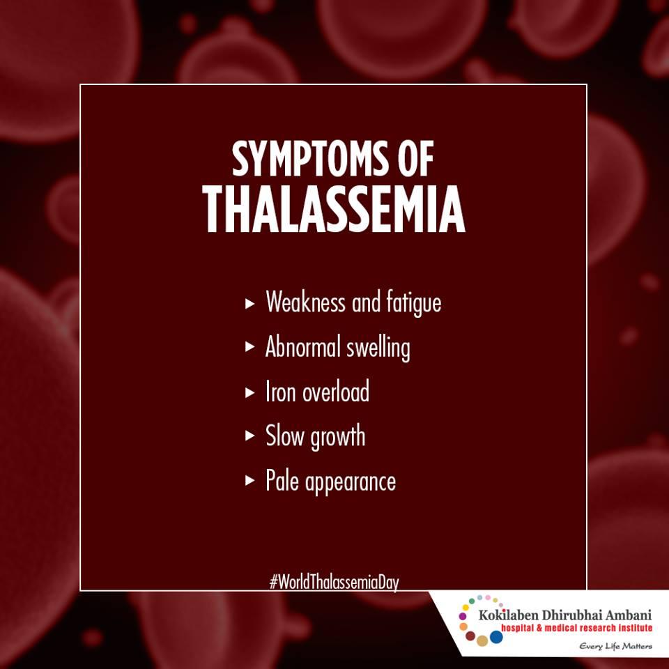 Symptoms of Thalassemia