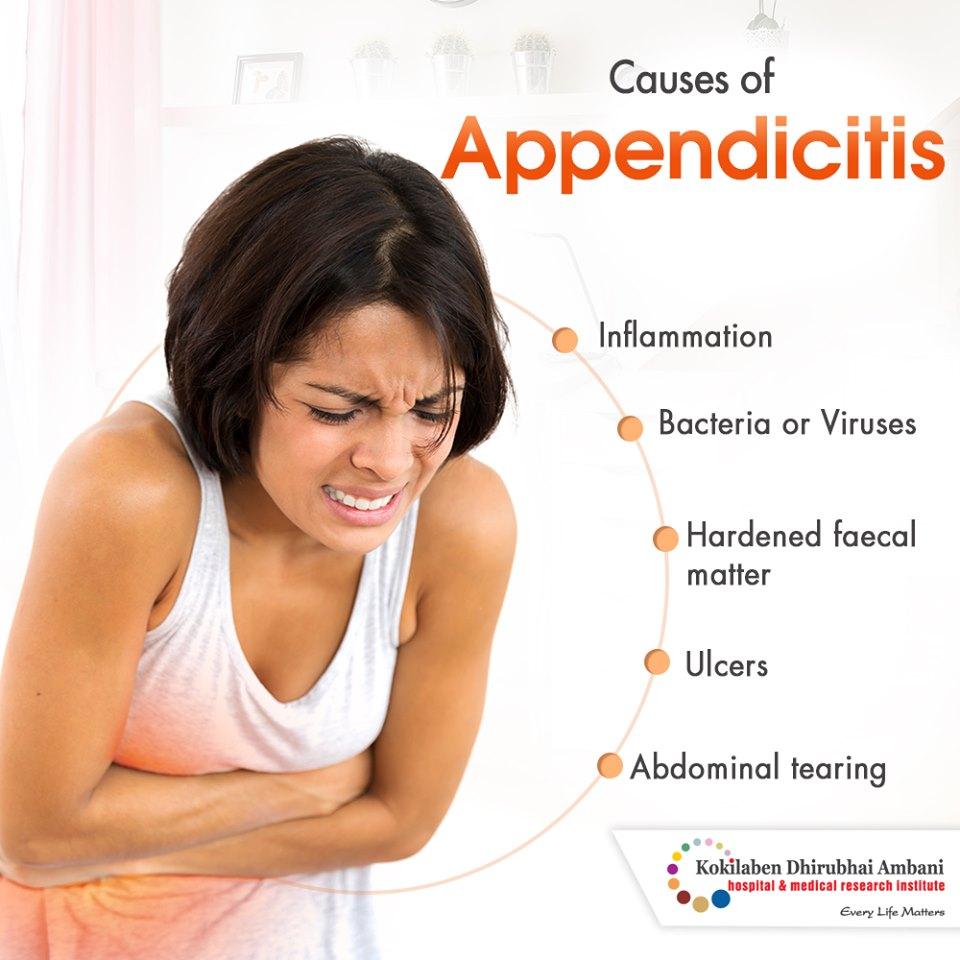 Causes Of Appendicitis